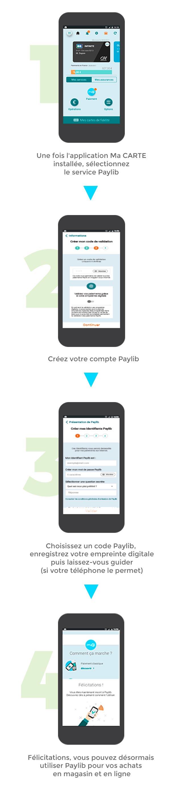 Credit Agricole Centre Est Ma Carte Mobile